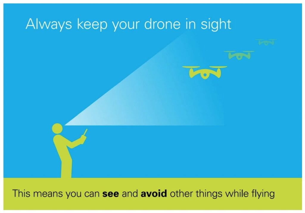 Keep your drone in Visual Line of Sight